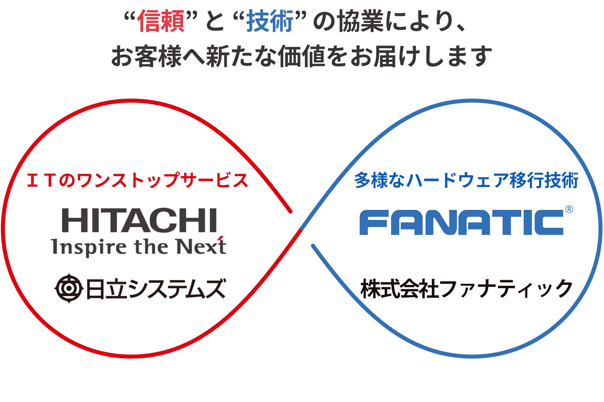 ITのワンストップサービス HITACHI × 多様なハードウェア移行技術 FANATIC