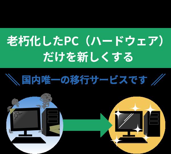 現在ご利用中のソフトウェア(OS)はそのままで、老朽化したPC(ハードウェア)だけを新しくする国内唯一の移行サービスです