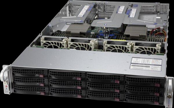 RSD2200【AMD EPYC 7003シリーズ搭載 2Uスタンダードサーバー】